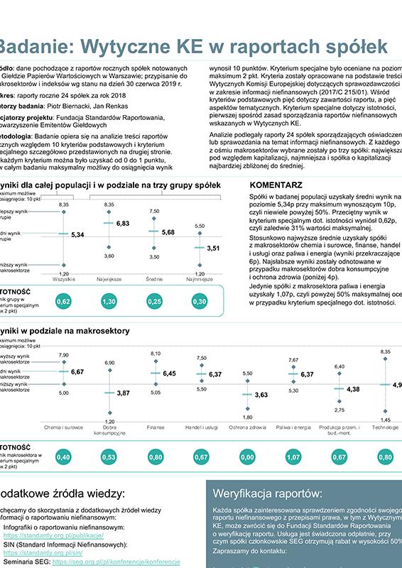 Infografika SEG - Transakcje z podmiotami powiązanymi